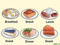 Humorous Weight Loss Plan Breakfast #instagood #DietFoodVegetarian – Diet Food V…