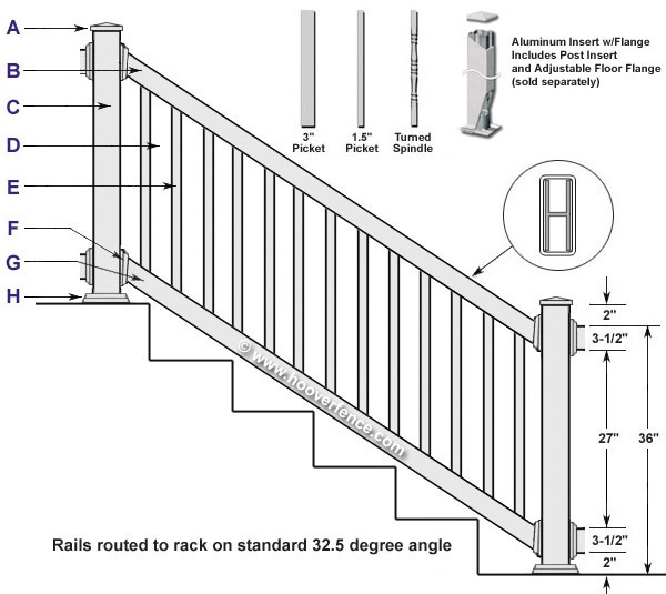 Interior Handrail Height Code: 41 Best Banister Handrails Images On Pinterest