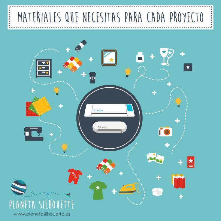 Materiales que necesitas para cada proyecto. #PlanetaSilhouette