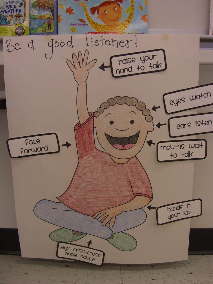 good listener anchor chartListening Poster, Schools, Circles Time, Kindergarten Lessons, Anchor Charts, Classroom Management, Good Listening, Classroom Ideas, Anchors Charts