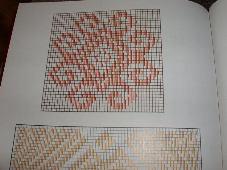 Mapuche design