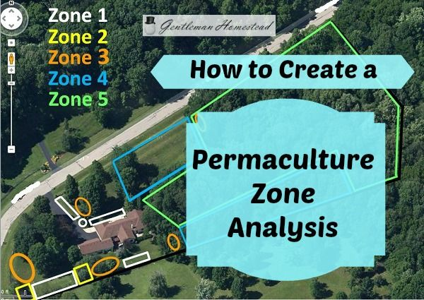 How to Create a Permaculture Zone Analysis - Part 1 | Gentleman Homestead Consulting