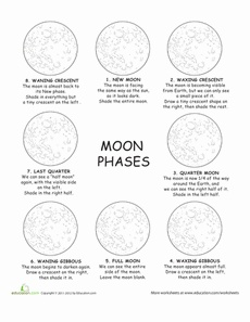 1000+ images about Lunar Cycle (Moon Phases) on Pinterest