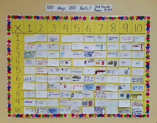 The 25+ best Multiplication bulletin board ideas on Pinterest - math chart