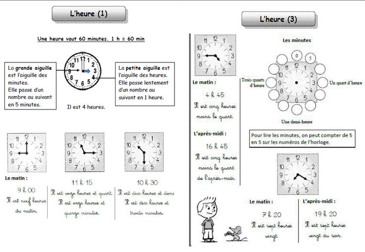 Leçon l'heure CE1