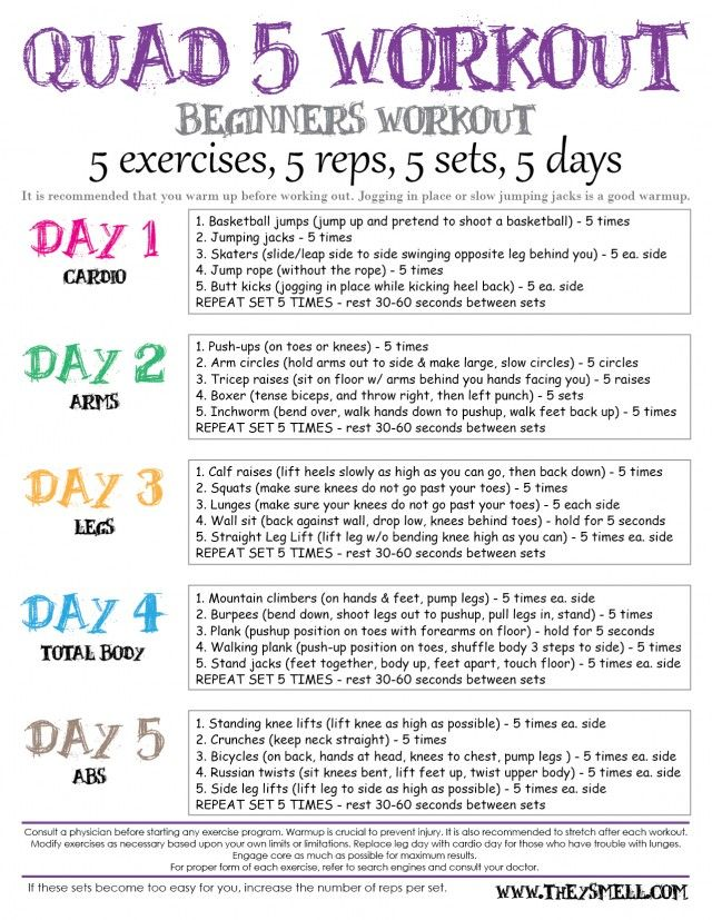 Workout plan for beginners. Short, easy to manage sets. Increase reps as your levels increase. Each day focus on a new body part. Printable.