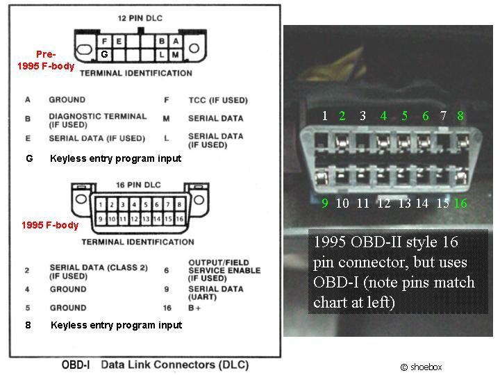 2217fba081f996f62348e0c0fdff411b data link camaro obd 1 data link connectors (dlc) camaro diagrams data link connector wiring diagram at aneh.co