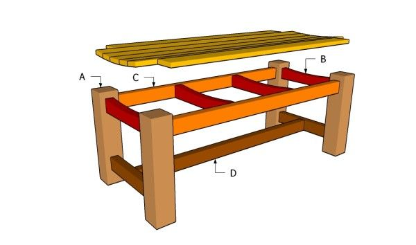 Patio Bench Plans | Free Outdoor Plans - DIY Shed, Wooden ...