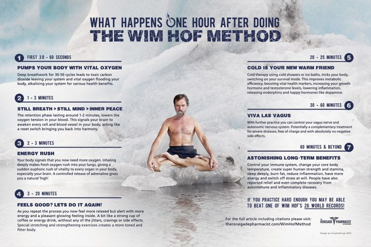 Amazing Technique from 'Iceman' Wim Hof