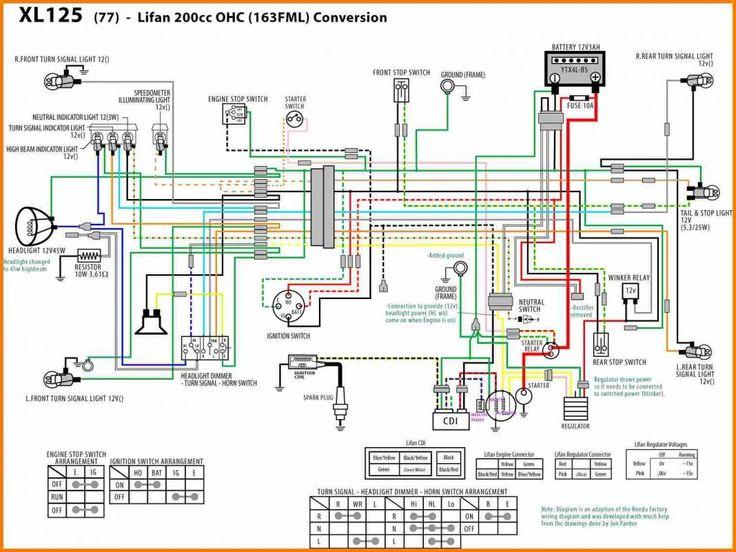 Wiring Diagram Of Motorcycle Honda Xrm 125 Lifan 125