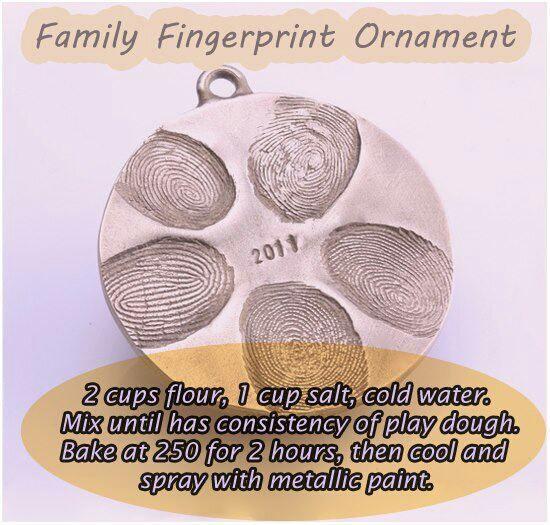 Fingerprint Ornament