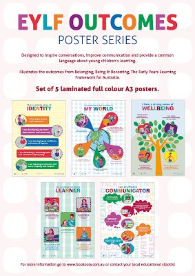 WIN 5 fabulous posters all about early learning.