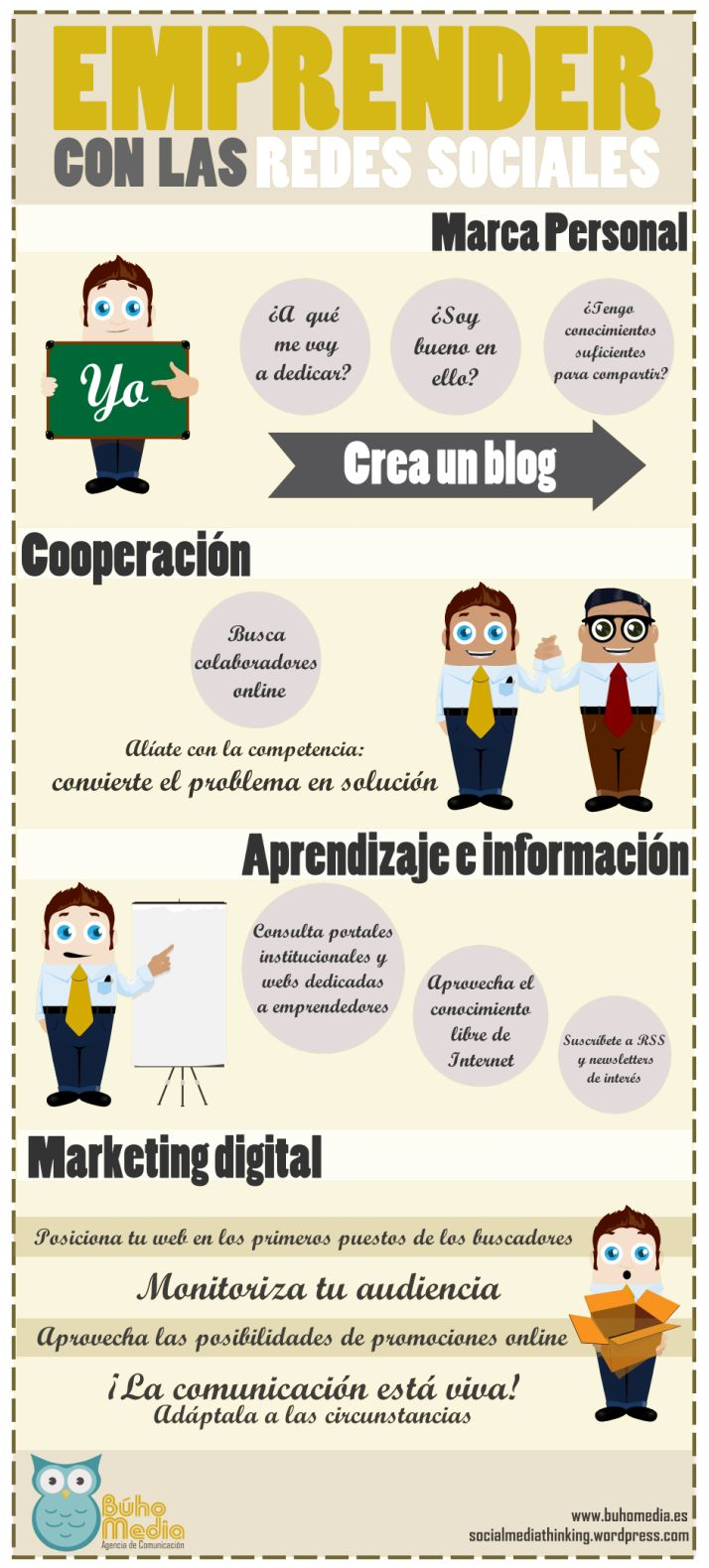 Las Redes Sociales te ayudan a #emprender. #SocialMedia  (pineado por @PabloCoraje)