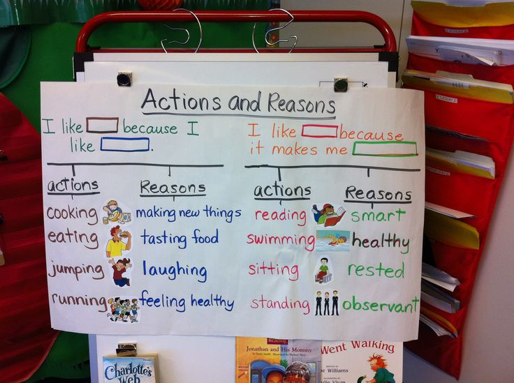 Teachers are using language frames from ELD Links , Lesson 7 Basic Knowledge, and making them their own! These lessons help students express their interests and individuality.