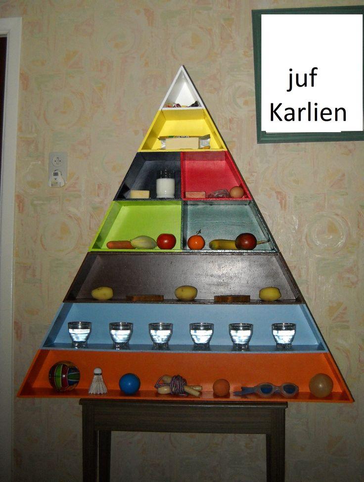 voedingsdriehoek gemaakt uit hout. In 2 delen gemakkelijk te vervoeren (oranje,blauw, bruin hoort samen en de rest hoort samen) gemaakt tijdens mijn opleiding