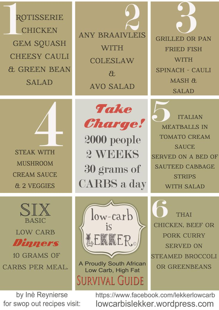 30 grams Dinner ideas