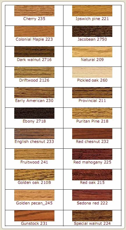 Top 25 Best Minwax Stain Colors Ideas On Pinterest