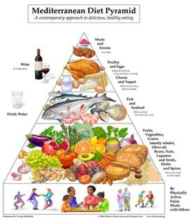 www.gaea.gr Celebrate May as the Mediterranean Diet Month and learn more over the Greek Diet
