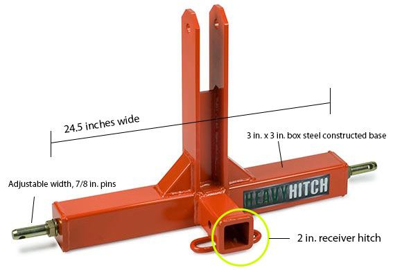 Category 1 Three Point Receiver Hitch Adapter   Heavy Hitch   Made in the USA   $209.00