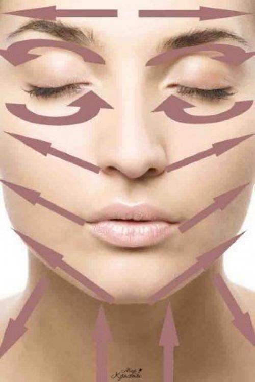 Уникальная техника омалаживающего массажа лица:   Школа красоты