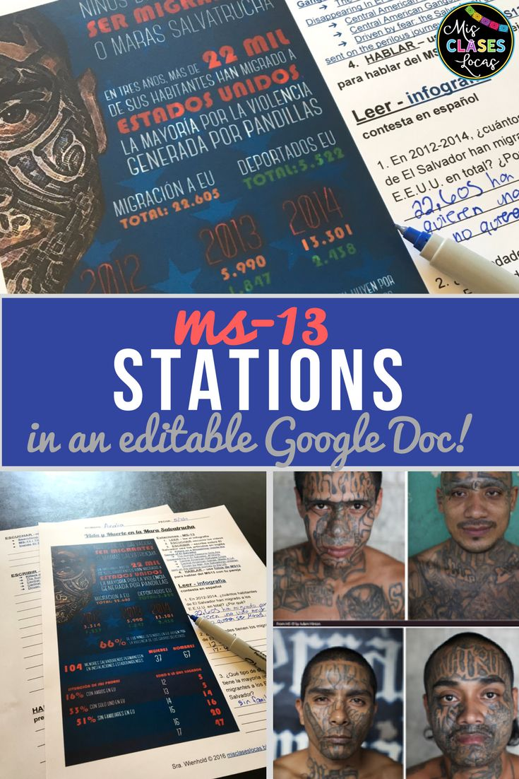 Cultural Stations about the Mara Salvatrucha or MS-13. This is perfect with the novel Vida y Muerte en la Mara Salvatrucha. It is also editable in Google Docs, and fully compatible with Google Classroom!