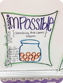 Probability anchor charts for....{impossible} {certain} {possible} and a FREEBIE math activity!