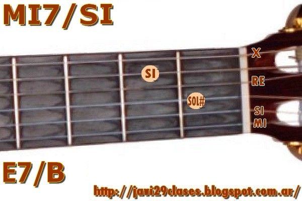Acorde de guitarra  MI7/SI = E7/B