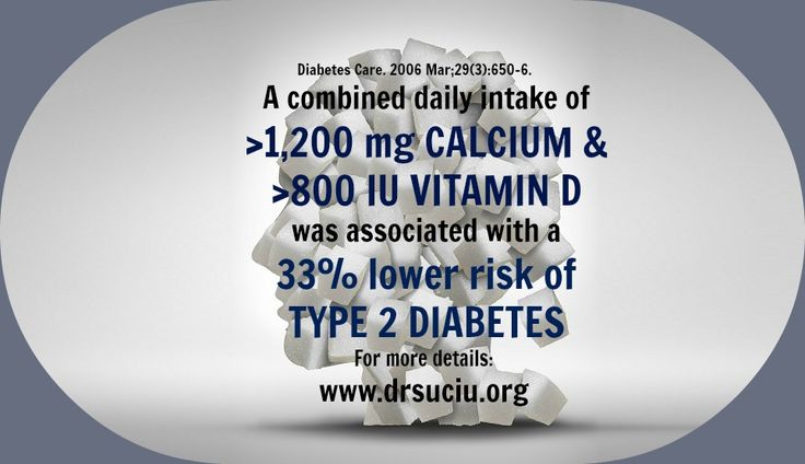 Vitamin D and calcium intake in relation to type 2 diabetes