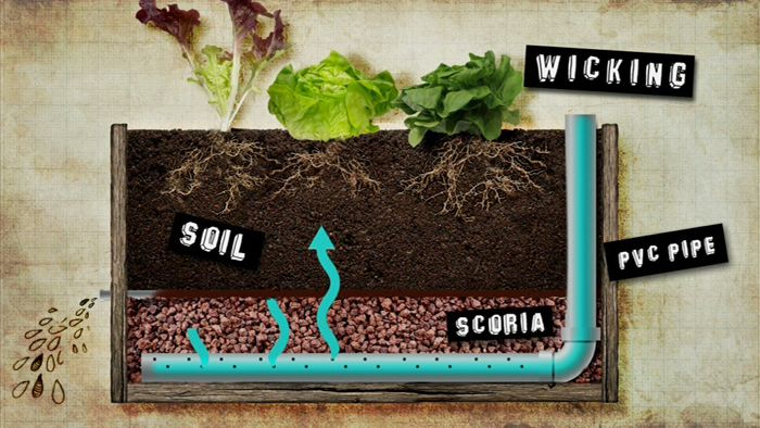 Building a Self Watering Raised Garden Bed – Frugal Living