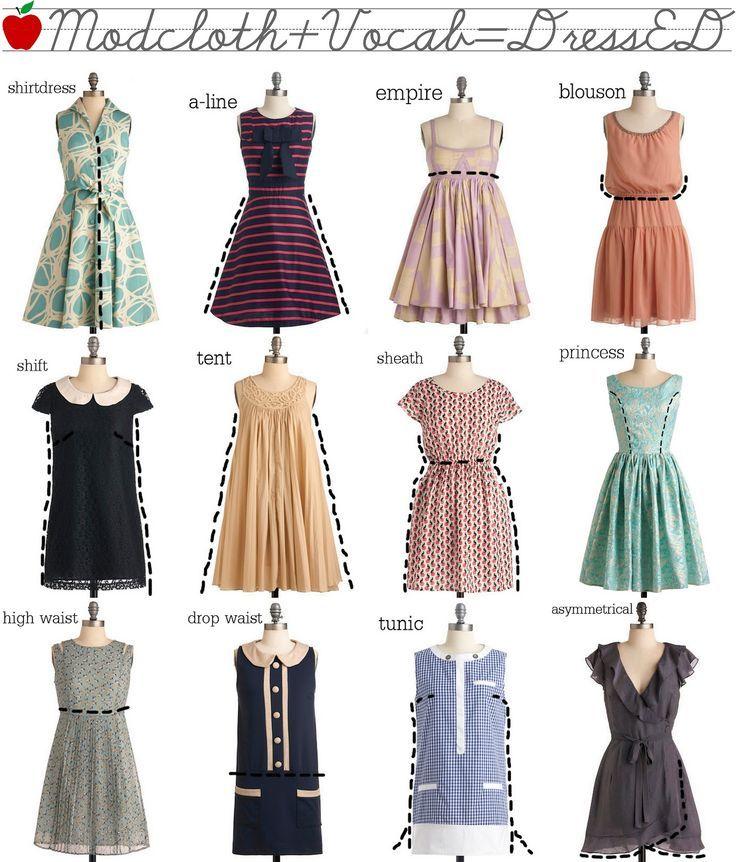 Image result for types of short dresses
