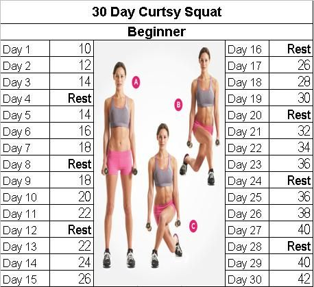 curtsy beginner- another fun challenge to get you going. For more challenges check out the blog :)