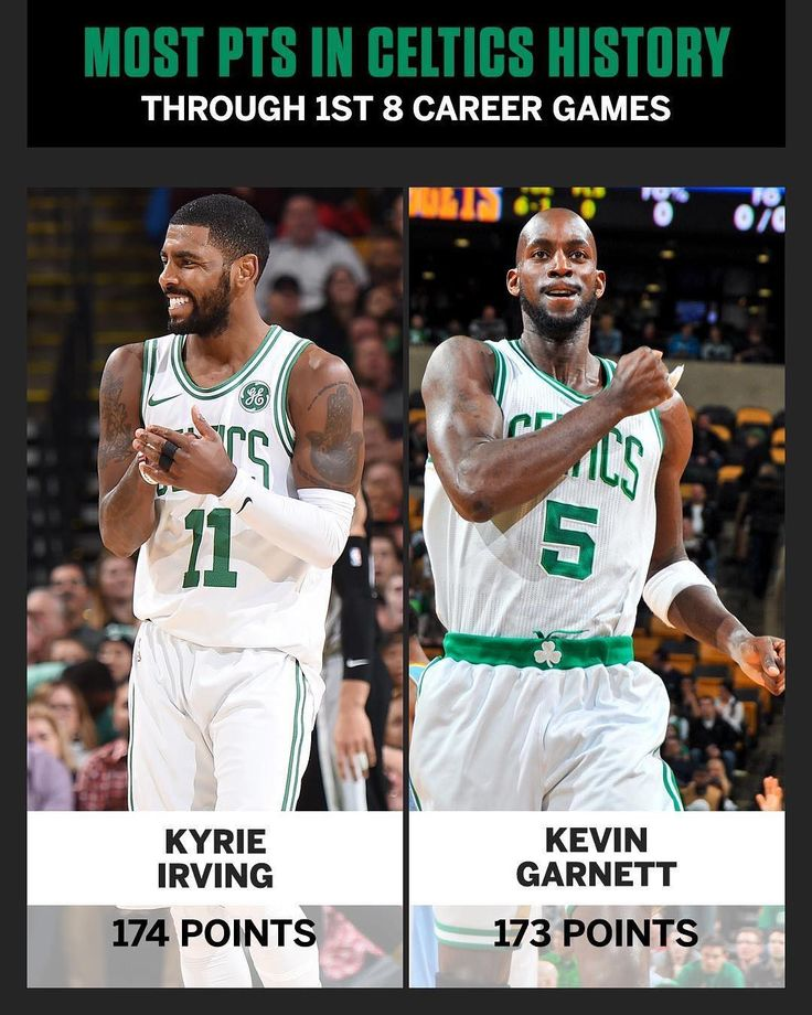 Kyrie's not been putting up huge scoring number but he's sure been consistent. This shows us there's a lot more to come from Kyrie. Just think of all the Celtics legends in there first 8 games... Kyrie's ahead of all of them in points of course. - #Celtics #Boston #BostonCeltics #GoCeltics #GoCs #GoGreen #Green #GreenRunsDeep #BleedGreen #NBA #CelticsEveryday #AllAbout18 #BostonStrong #CelticNation #CelticPride #WereOneSuperstar #QuestFor18 #18in18 #LockIn #CsUp #ItsNotLuck #CUsRise…