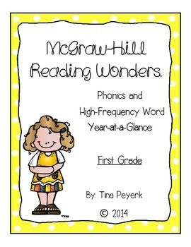 It is a free download and perfect for first grade teachers using the McGraw-Hill Reading Wonders program!! It outlines phonics, structural analysis and high-frequency words all in the order of the reading program!