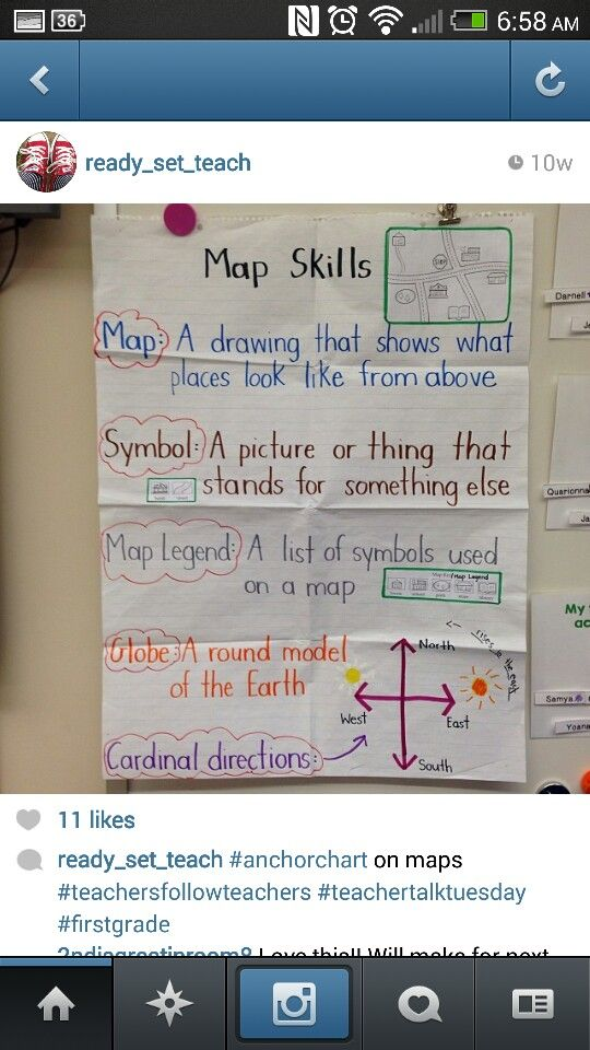 into to maps anchor chart dead pin