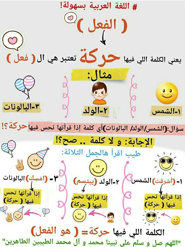 اللغة العربية بسهولة عربي الفعل الحركة حركة Arabic Arabic Bullet Journal Word Search Puzzle Words