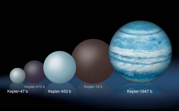 Newly Discovered Kepler-1647 Is The Largest Planet That Orbits Two Suns 6/14/16 SciTechDaily Kepler Space Telescope, astronomers have identified the largest planet to date around a double-star system