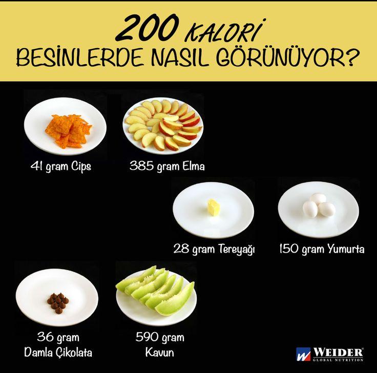 200 kalori değerindeki besinler...