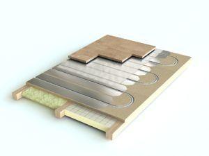 Underfloor Heating Laminate Flooring Underlay