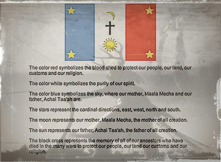 colors of flags meaning