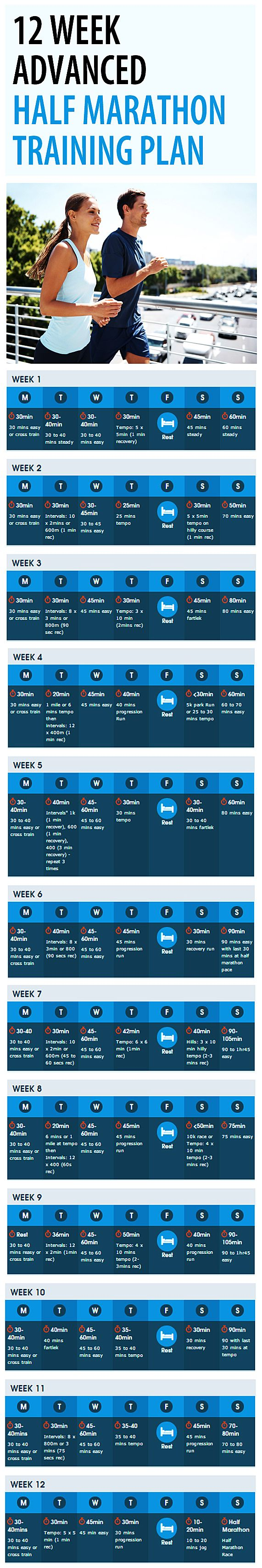 12 WEEK ADVANCED HALF MARATHON TRAINING PLAN. Join our Half Marathon Training Group to get support and advice to achieve your goals! #EncoreRehab