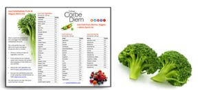 A Printable low carbohydrate fruits and vegetables list
