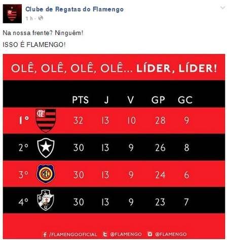 Líder do Campeonato Carioca, Flamengo 'tira onda' em rede social: 'Na nossa frente? Ninguém!'