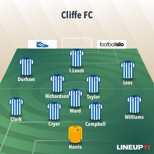 Line up from Saturday's win against Harrison Signs