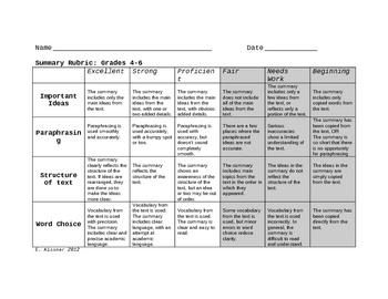 Summarizing and paraphrasing activities rubric