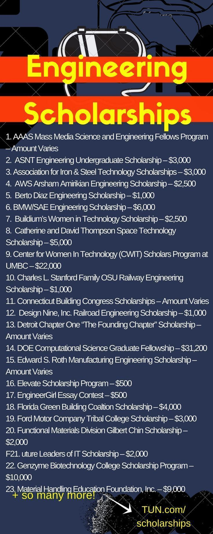 essay engineering scholarship College of engineering and computer science these scholarships have been established to assist students majoring in programs offered by the college of engineering and computer science (ecs.