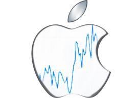 Appleova deonica pala za 6.4 posto  Follow us: @ajfonrs on Twitter