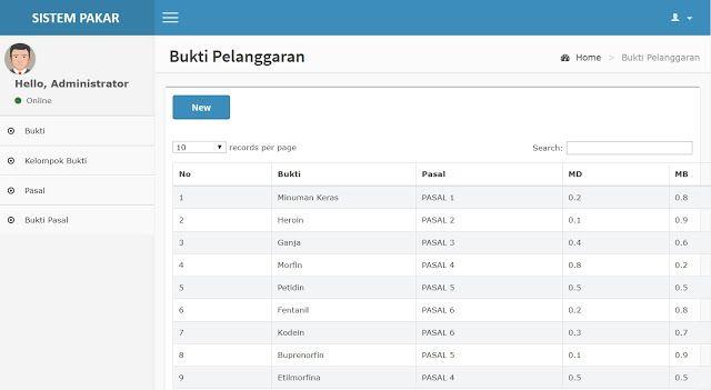 Aplikasi Sistem Pakar Metode Forward Chaining Certainty Factor Versi 2 Sistem Pakar Panduan Belajar Pemrograman