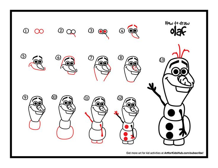 How to draw Olaf from Frozen. ❄️