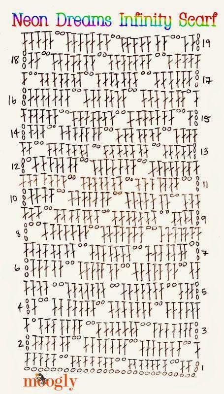 3834 best Pontos images on Pinterest | Crochet patterns, Crochet ...