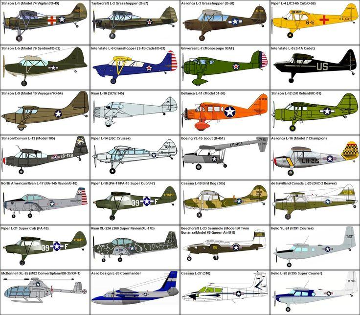 Liason Aircraft